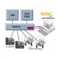 ReDat® Soft VoIP Recorder - záznam IP telefonie