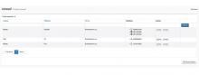 Collaboration portal - modul Kontakty.